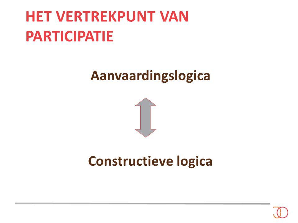 HET VERTREKPUNT VAN PARTICIPATIE Aanvaardingslogica Constructieve logica