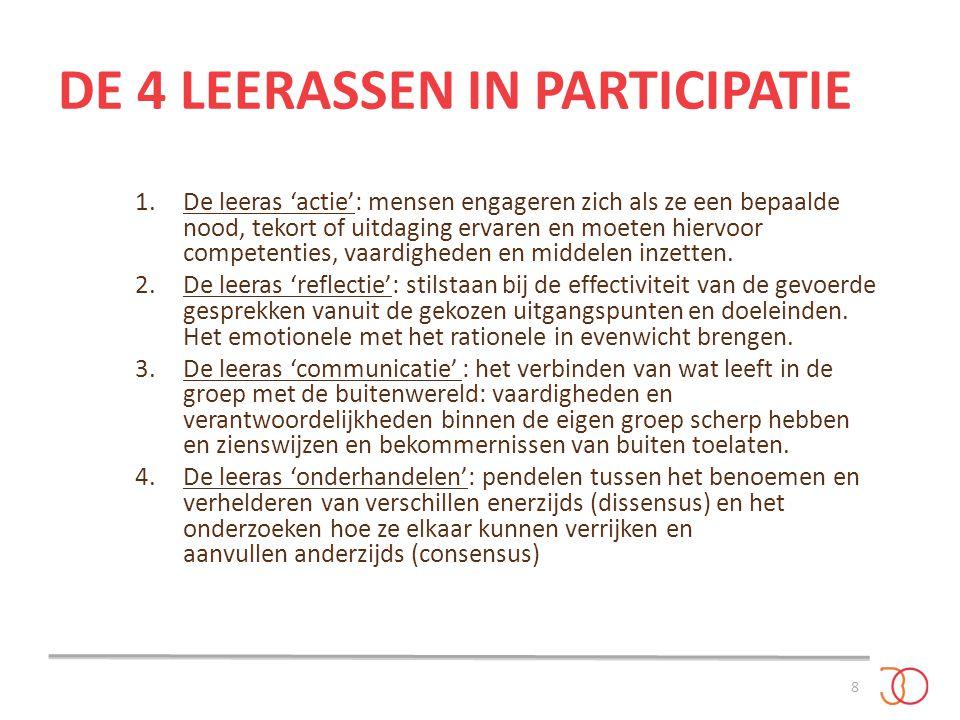 DE 4 LEERASSEN IN PARTICIPATIE 8 1.De leeras 'actie': mensen engageren zich als ze een bepaalde nood, tekort of uitdaging ervaren en moeten hiervoor c