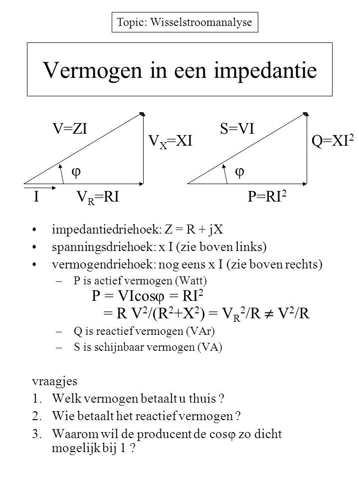 Topic: Wisselstroomanalyse Vermogen in een impedantie impedantiedriehoek: Z = R + jX spanningsdriehoek: x I (zie boven links) vermogendriehoek: nog ee