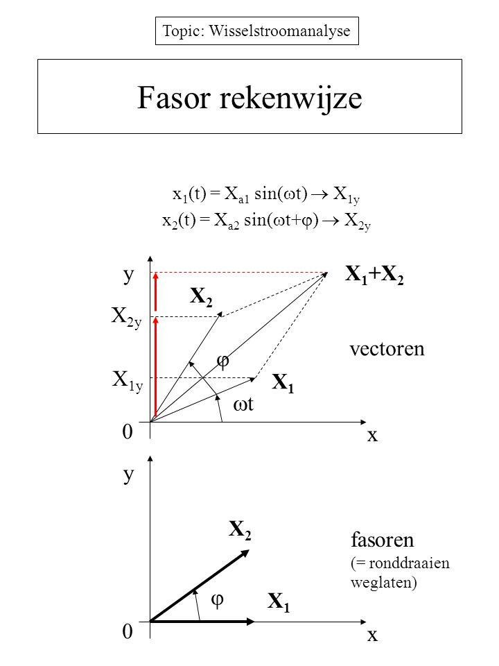 Topic: Wisselstroomanalyse Fasor rekenwijze oplossen van netwerken KCL en KVL kunnen toegepast worden op fasoren (zie slide) fasorvoorstelling: i(t) = I a sin(  t) weerstand R v(t) = R i(t) –schaling inductantie L v(t) = L di(t)/dt = LI a  cos(  t) = (  L)I a sin(  t+  /2) –schaling + positieve draai capaciteit C C dv(t)/dt = i(t) = I a sin(  t) dv/dt = I a /C sin(  t) v = I a /C  sin(  t)dt = -I a /(  C) cos(  t) = 1/(  C) I a sin(  t-  /2) –schaling + negatieve draai I V = R I I V = (  L) I I V = 1/(  C) I