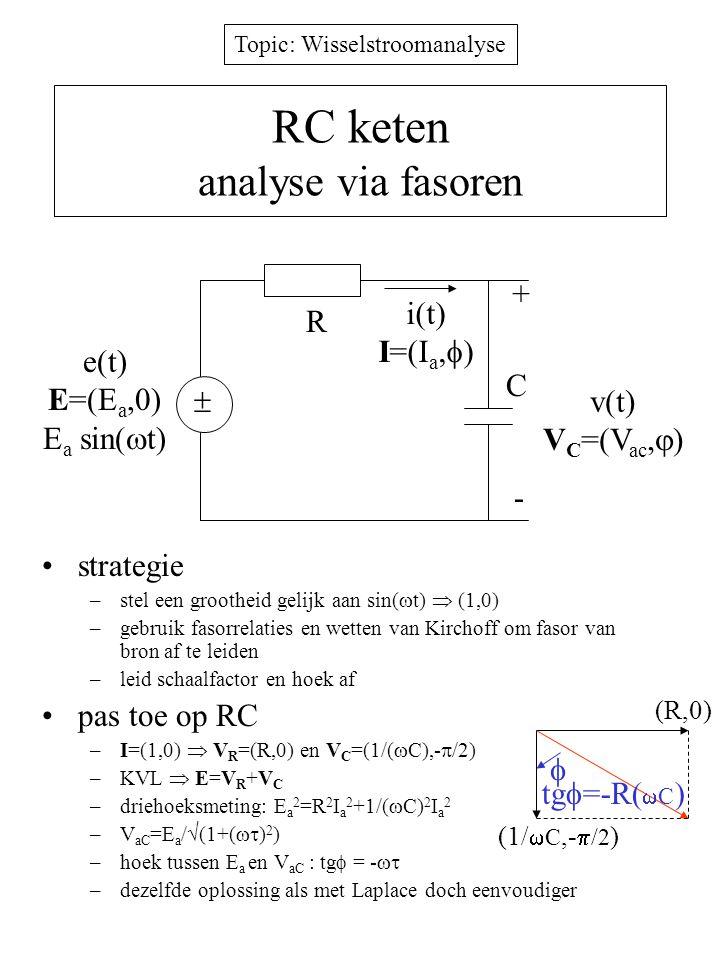Topic: Wisselstroomanalyse RC keten overdrachtsfunctie H = (H,  ) = V C / E functie van de hoekfrequentie H=1/  (1+(  ) 2 ) (zie slide) lager dan  0 =1/  vrijwel geen verzwakking hoger dan  0 daling evenredig met frequentie –laagdoorlaatfilter van eerste orde met kantelfrequentie f 0 =1/(2  ) Toepassing: audio: verzwakken van hoge tonen R C I=(I a,  ) V C =(V ac,  ) E=(E a,0) + - + -
