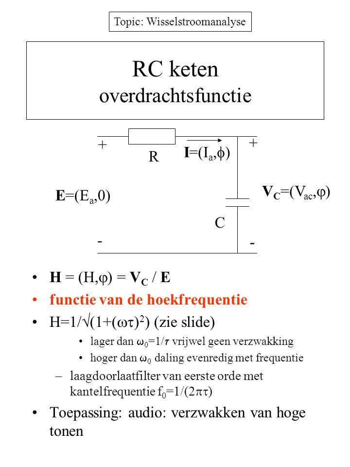 Topic: Wisselstroomanalyse RC keten overdrachtsfunctie H = (H,  ) = V C / E functie van de hoekfrequentie H=1/  (1+(  ) 2 ) (zie slide) lager dan