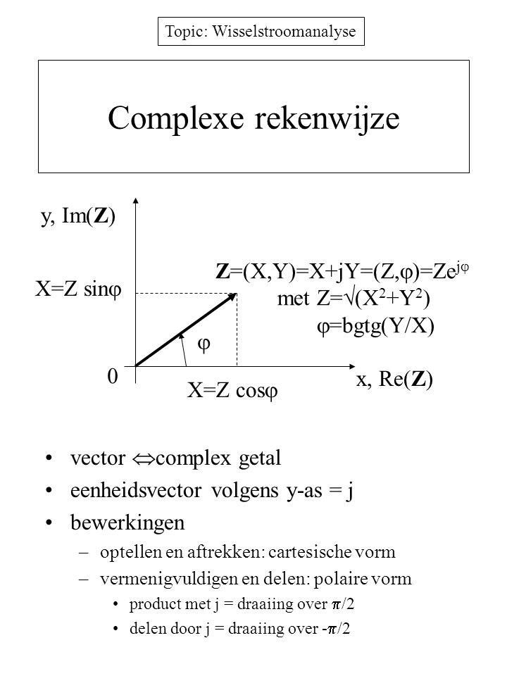 Topic: Wisselstroomanalyse Impedanties fasoren vervangen door complexe getallen –bronnen: x(t) = X a sin(  t+  )  X = X a e j  –impedantie: V = impedantie I resistief (reëel) en reactief (imaginair) deel elementaire gevallen: –weerstand R: V = R I –inductantie L: V = (j  L) I –capaciteit C: V = 1/(j  C) I serieschakeling en parallelschakeling (zie slide) inductieve en capacitieve ketens –admittantie: I = admittantie V netwerk + - V I