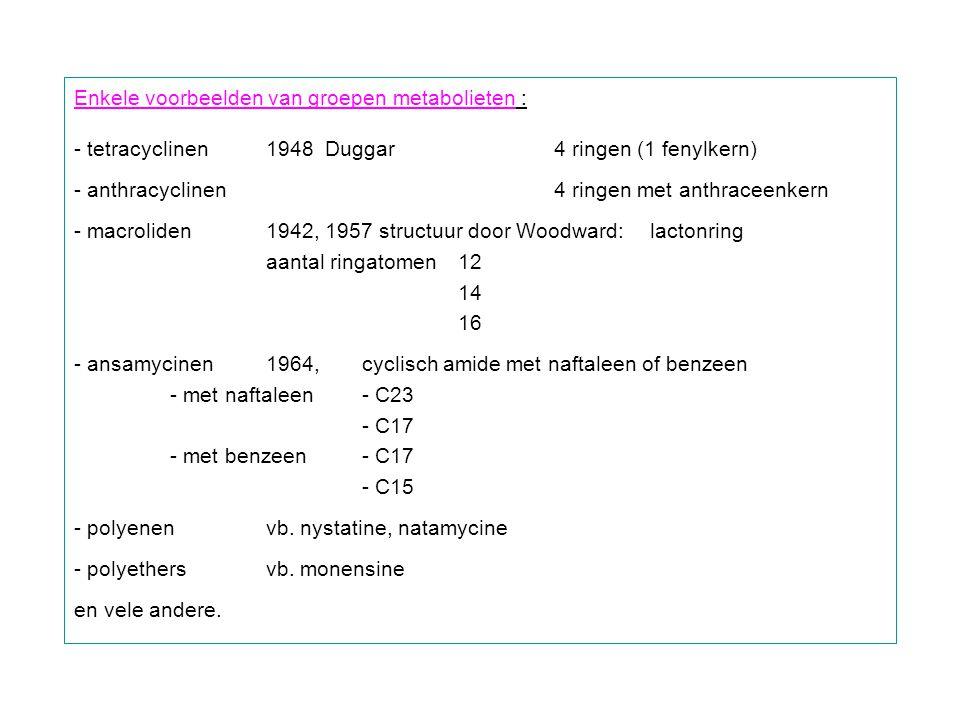 Enkele voorbeelden van groepen metabolieten : - tetracyclinen1948 Duggar4 ringen (1 fenylkern) - anthracyclinen4 ringen met anthraceenkern - macrolide