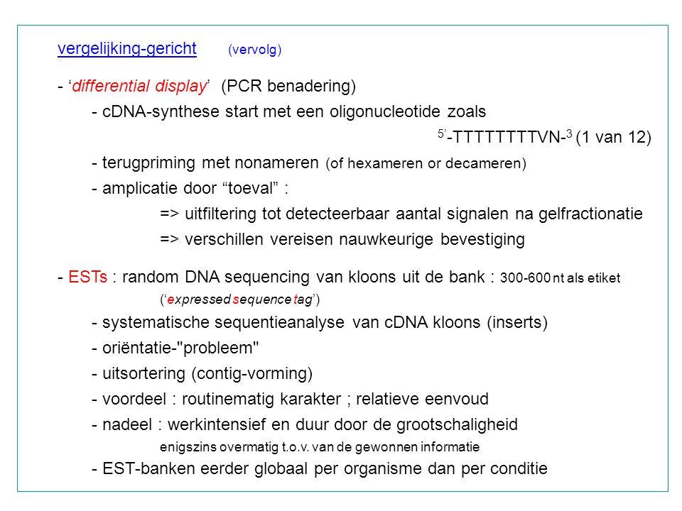 vergelijking-gericht (vervolg) - 'differential display' (PCR benadering) - cDNA-synthese start met een oligonucleotide zoals 5' -TTTTTTTTVN- 3 (1 van