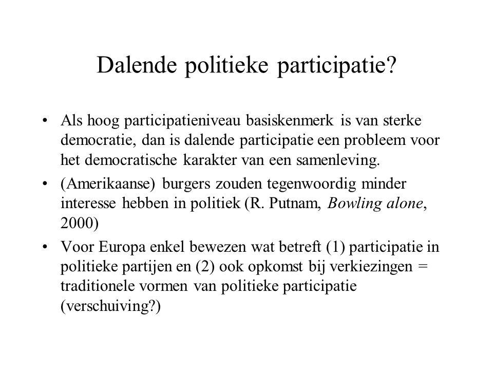 Evolutie van deelname aan verkiezingen in Europese staten die gedurende de hele periode democratisch zijn