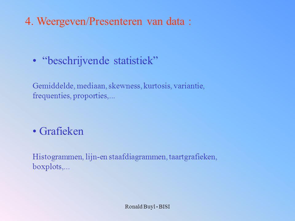 """Ronald Buyl - BISI 4. Weergeven/Presenteren van data : """"beschrijvende statistiek"""" Gemiddelde, mediaan, skewness, kurtosis, variantie, frequenties, pro"""