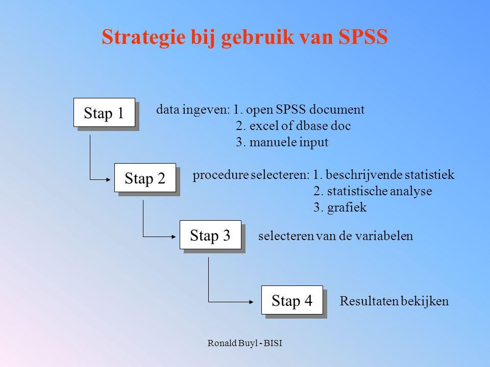 Ronald Buyl - BISI Strategie bij gebruik van SPSS Stap 1 Stap 2 Stap 4 Stap 3 data ingeven: 1. open SPSS document 2. excel of dbase doc 3. manuele inp