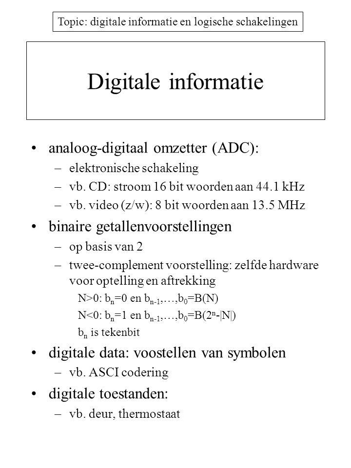 Topic: digitale informatie en logische schakelingen Digitale informatie analoog-digitaal omzetter (ADC): –elektronische schakeling –vb. CD: stroom 16