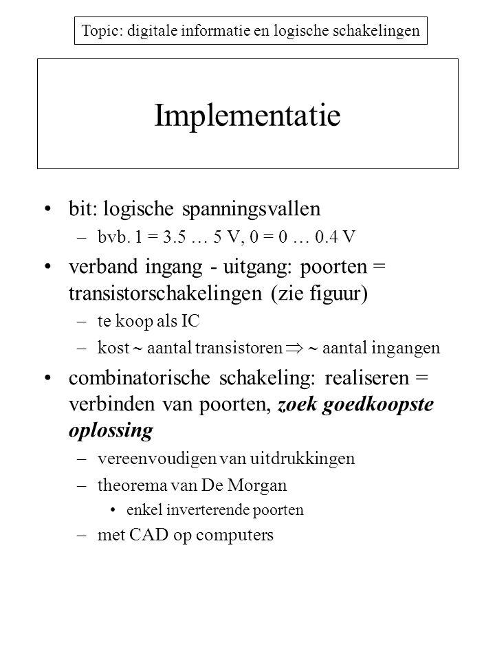Topic: digitale informatie en logische schakelingen Implementatie bit: logische spanningsvallen –bvb. 1 = 3.5 … 5 V, 0 = 0 … 0.4 V verband ingang - ui