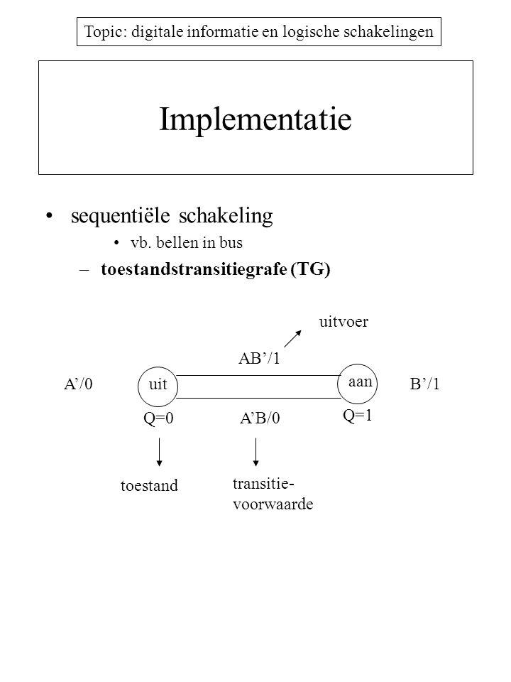 Topic: digitale informatie en logische schakelingen Implementatie sequentiële schakeling vb. bellen in bus –toestandstransitiegrafe (TG) uit Q=0 aan Q