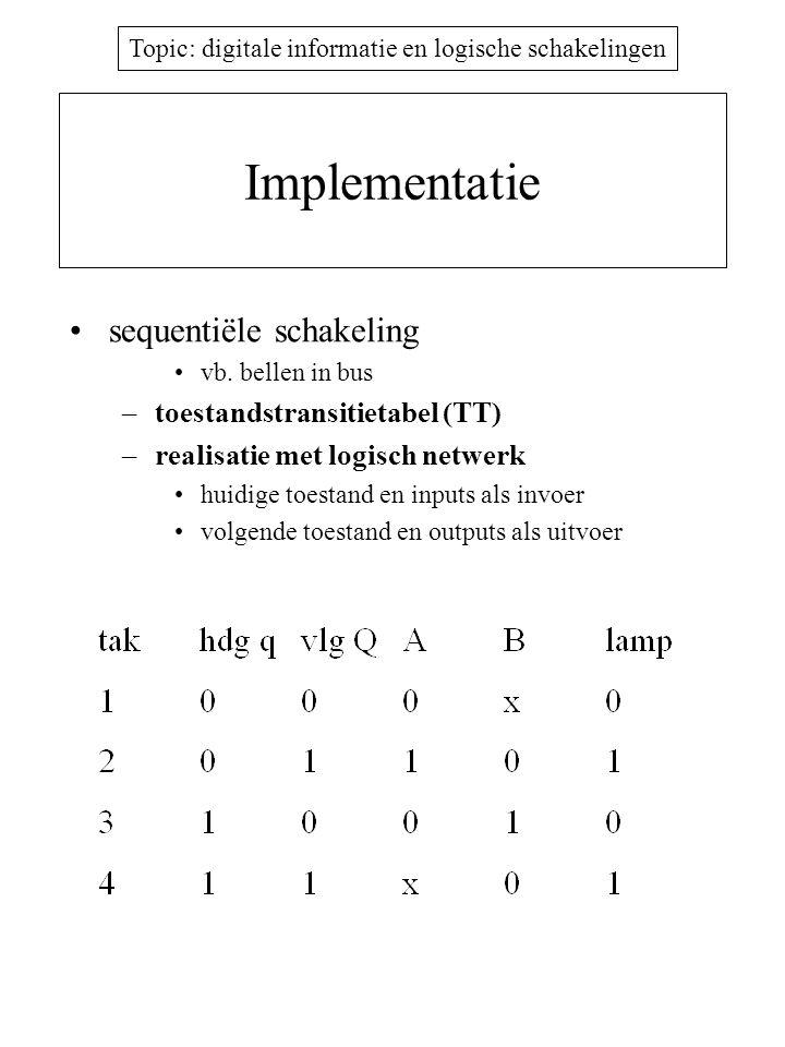 Topic: digitale informatie en logische schakelingen Implementatie sequentiële schakeling vb. bellen in bus –toestandstransitietabel (TT) –realisatie m