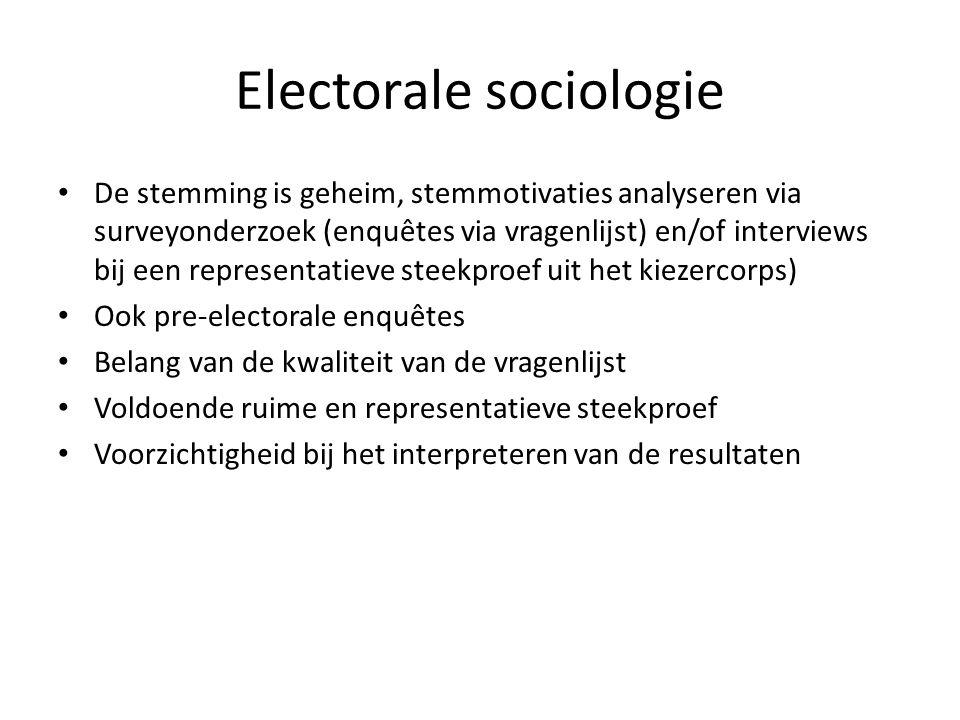 Theoretische benaderingen ter verklaring van stemgedrag Handboek p 162-165 1.