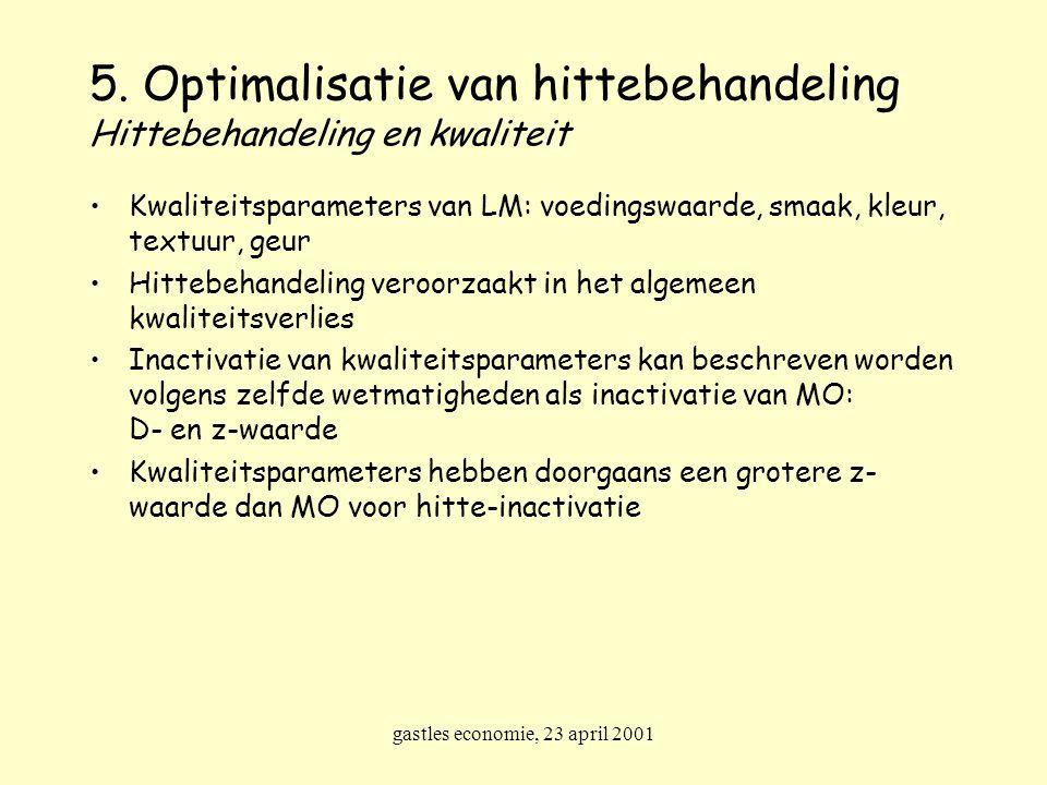 gastles economie, 23 april 2001 5. Optimalisatie van hittebehandeling Hittebehandeling en kwaliteit Kwaliteitsparameters van LM: voedingswaarde, smaak