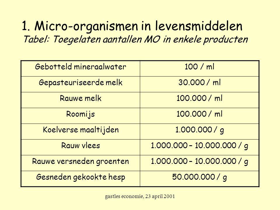 gastles economie, 23 april 2001 Vb.: gepasteuriseerde melk Pathogenen die niet mogen aanwezig zijn na hittebehandeling: –Infectieve pathogenen met lage ID –Psychrotrofe pathogenen ( behalve Clostridium botulinum /non- proteolytic, omdat deze binnen de 10 d niet kan uitgroeien tot problematische aantallen) Te inactiveren pathogeen: meest hitteweerstandige van bovenstaande: Listeria monocytogenes (cat 4) Beoogde reductie: 6-D –Enigszins arbitrair –Milder criterium dan voorgaande omdat koeling en beperkte houdbaarheid groei sterk beperken Vereiste hittebehandeling: 70°C/2min of equivalent proces (hoogpasteurisatie) 4.