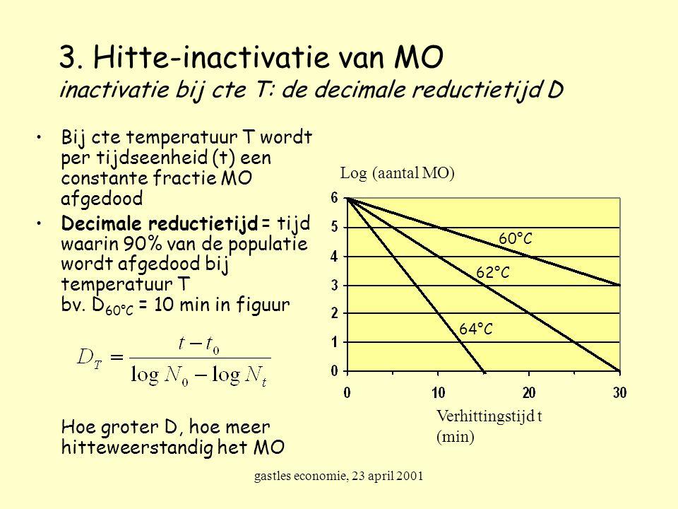 gastles economie, 23 april 2001 60°C 62°C 64°C Verhittingstijd t (min) Log (aantal MO) 3. Hitte-inactivatie van MO inactivatie bij cte T: de decimale