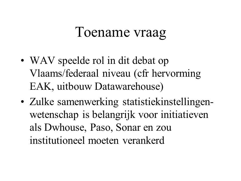 Toename vraag WAV speelde rol in dit debat op Vlaams/federaal niveau (cfr hervorming EAK, uitbouw Datawarehouse) Zulke samenwerking statistiekinstellingen- wetenschap is belangrijk voor initiatieven als Dwhouse, Paso, Sonar en zou institutioneel moeten verankerd