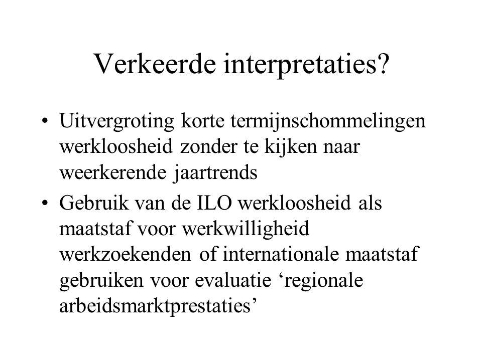 Verkeerde interpretaties.