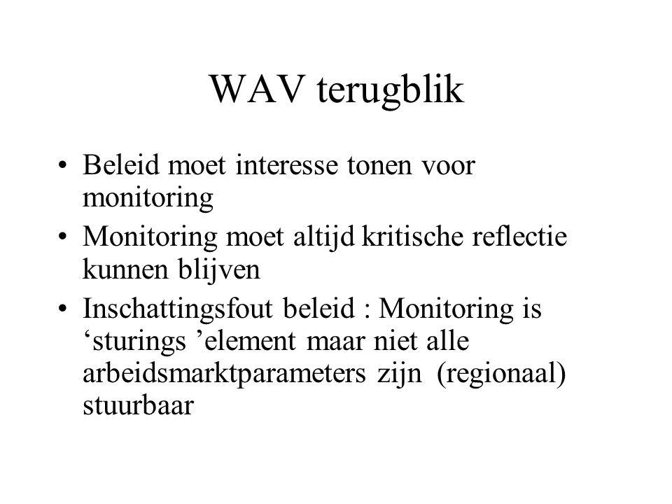 WAV terugblik Beleid moet interesse tonen voor monitoring Monitoring moet altijd kritische reflectie kunnen blijven Inschattingsfout beleid : Monitoring is 'sturings 'element maar niet alle arbeidsmarktparameters zijn (regionaal) stuurbaar