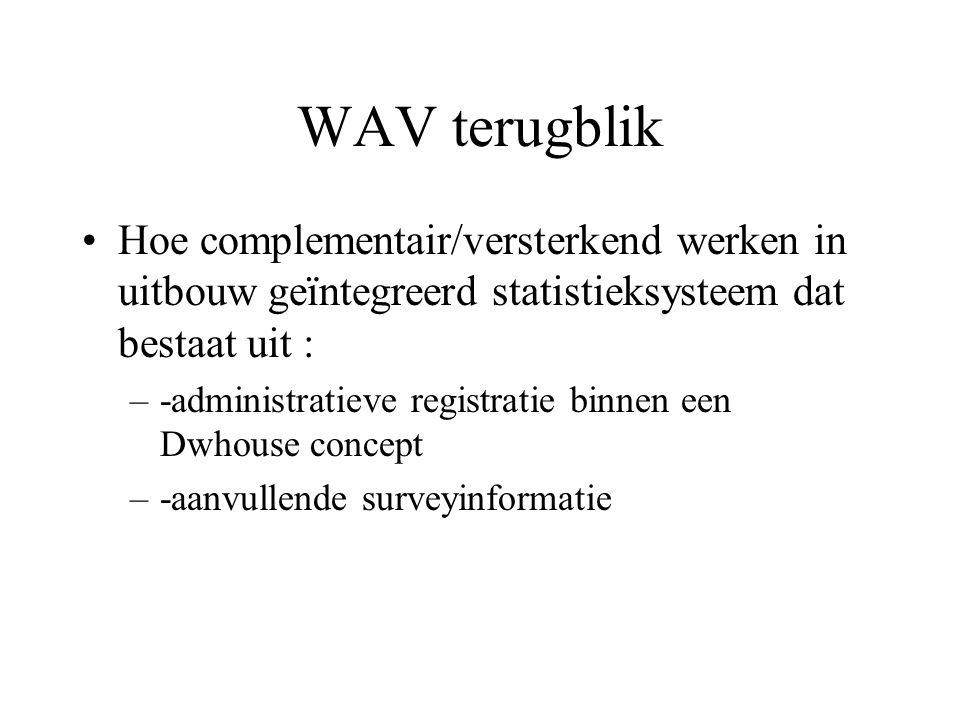 WAV terugblik Hoe complementair/versterkend werken in uitbouw geïntegreerd statistieksysteem dat bestaat uit : –-administratieve registratie binnen een Dwhouse concept –-aanvullende surveyinformatie