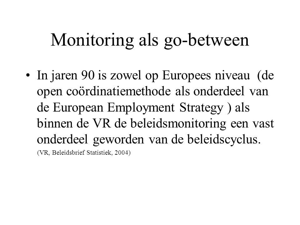 Monitoring als go-between In jaren 90 is zowel op Europees niveau (de open coördinatiemethode als onderdeel van de European Employment Strategy ) als binnen de VR de beleidsmonitoring een vast onderdeel geworden van de beleidscyclus.