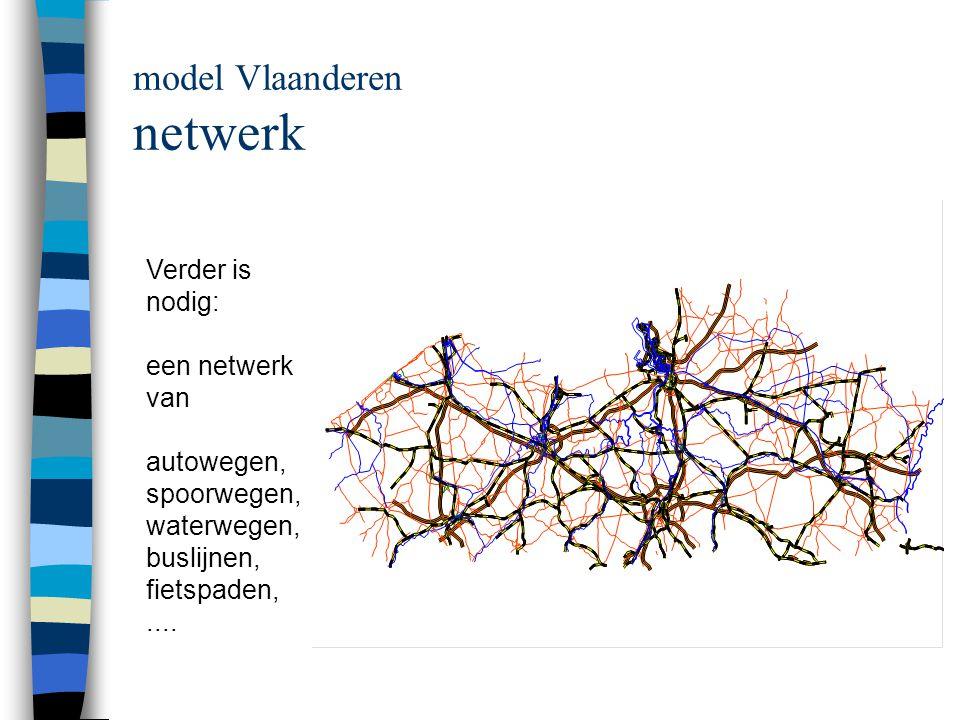 model Vlaanderen netwerk Verder is nodig: een netwerk van autowegen, spoorwegen, waterwegen, buslijnen, fietspaden,....
