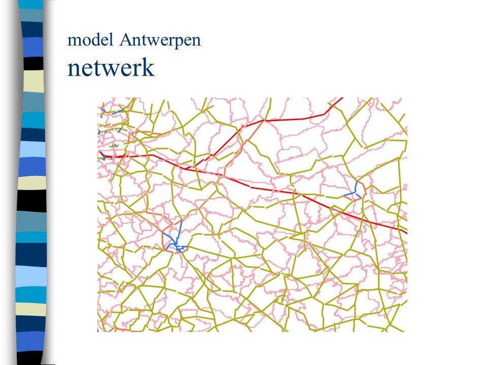 model Antwerpen netwerk