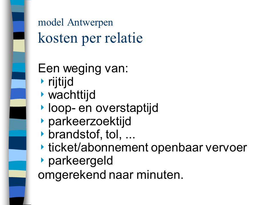 model Antwerpen kosten per relatie Een weging van:  rijtijd  wachttijd  loop- en overstaptijd  parkeerzoektijd  brandstof, tol,...
