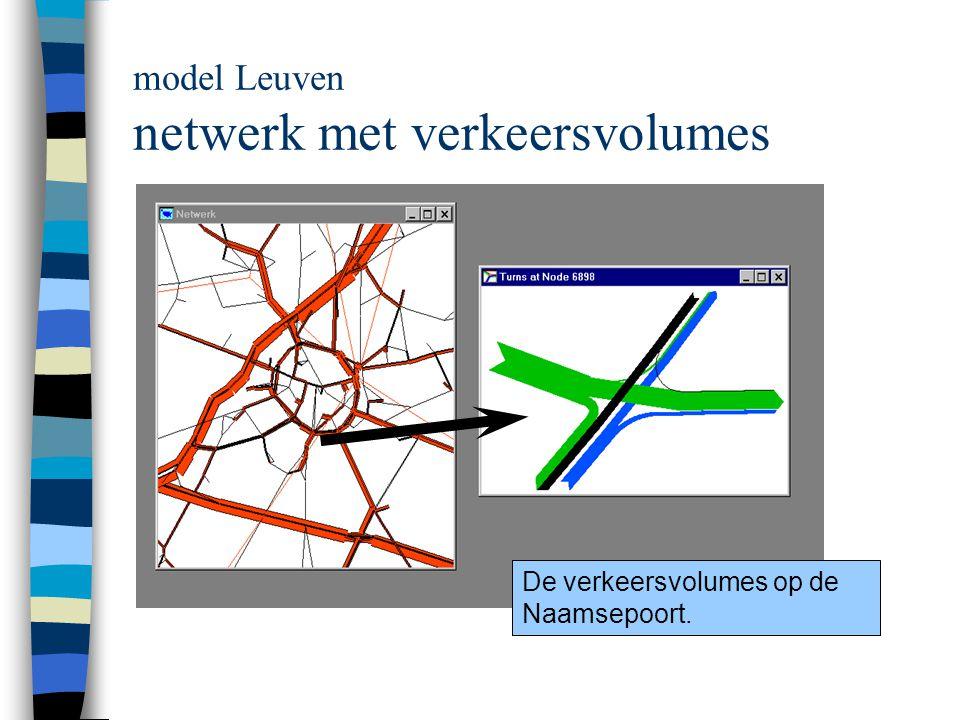 model Leuven netwerk met verkeersvolumes De verkeersvolumes op de Naamsepoort.