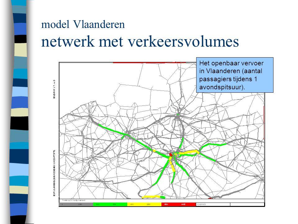 model Vlaanderen netwerk met verkeersvolumes Het openbaar vervoer in Vlaanderen (aantal passagiers tijdens 1 avondspitsuur).