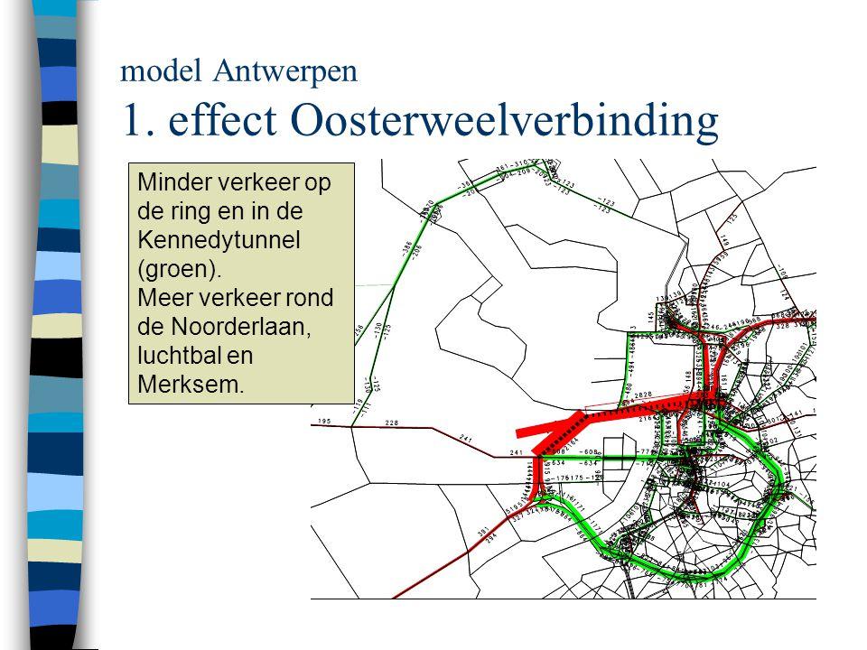 model Antwerpen 1.