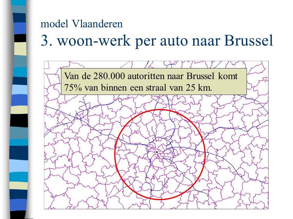 model Vlaanderen 3.