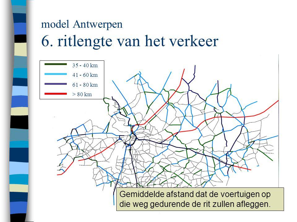 model Antwerpen 6.