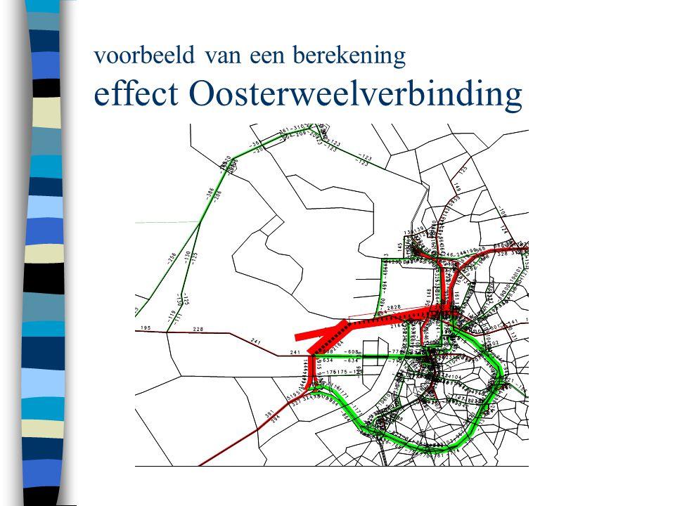 macroscopische verkeersmodellen schema zonesnetwerk vervoersvraag per zone landgebruik netwerk- kenmerken kosten per relatie vervoersvraag per relatie verkeersvolumes per wegvak distributiefunctie