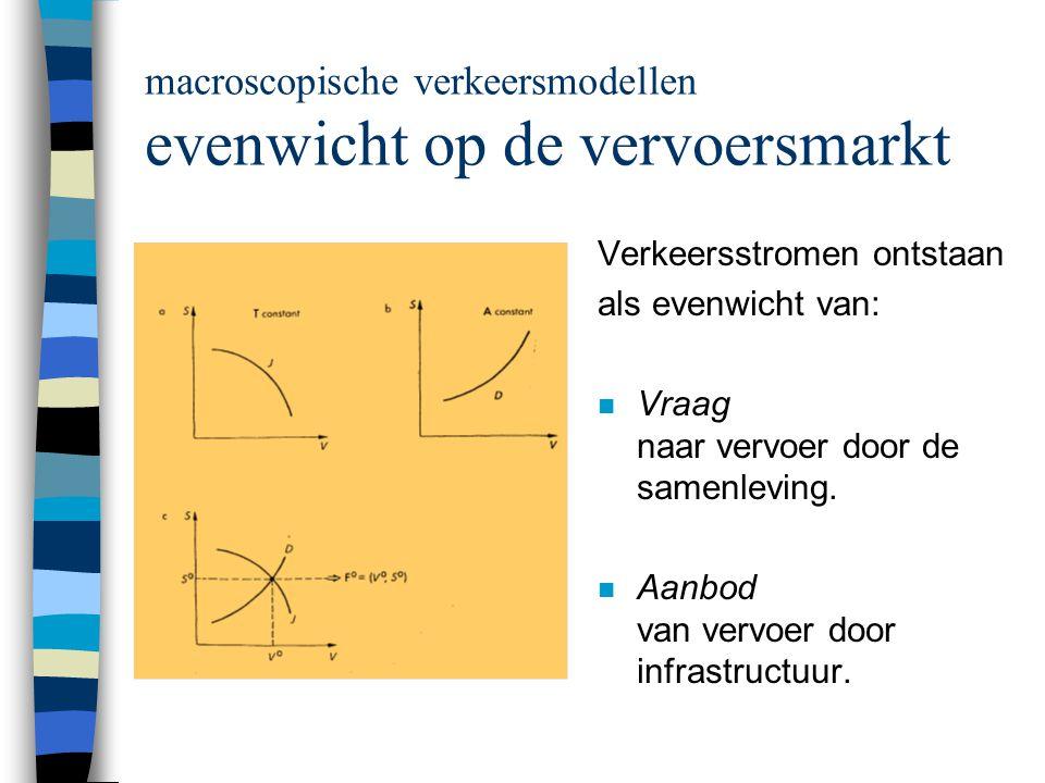 macroscopische verkeersmodellen evenwicht op de vervoersmarkt Verkeersstromen ontstaan als evenwicht van: n Vraag naar vervoer door de samenleving.