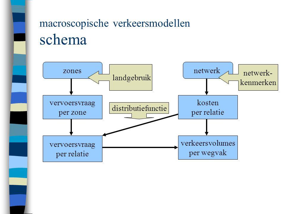 model Leuven zones We hebben een indeling in zones nodig: kleine zones voor een stedelijk model...