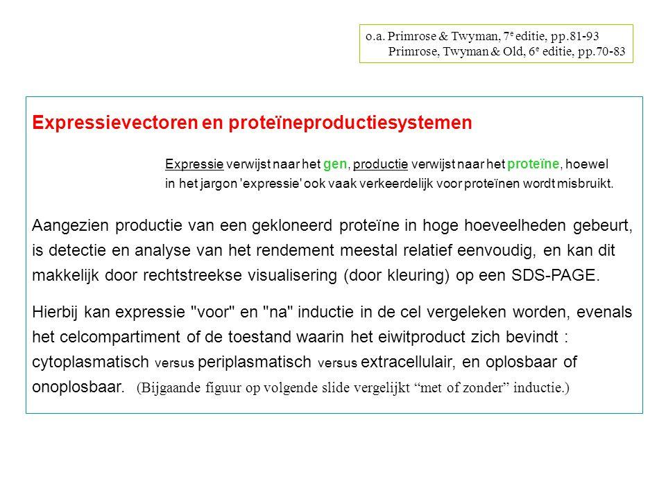 Expressievectoren en proteïneproductiesystemen Expressie verwijst naar het gen, productie verwijst naar het proteïne, hoewel in het jargon expressie ook vaak verkeerdelijk voor proteïnen wordt misbruikt.