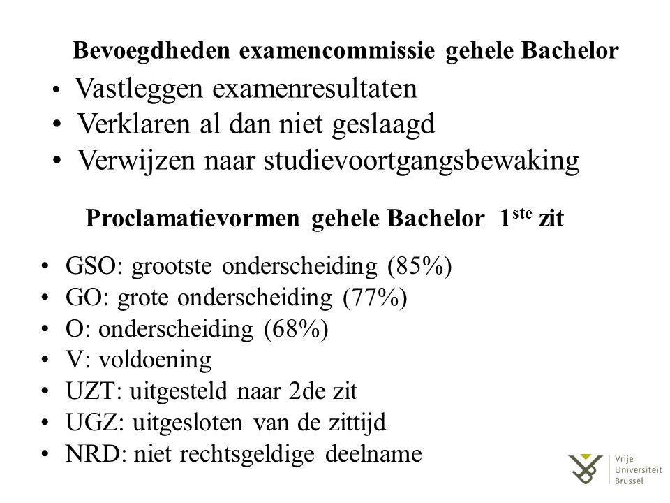Proclamatievormen gehele Bachelor 2 de zit GSO: grootste onderscheiding (85%) GO: grote onderscheiding (77%) O: onderscheiding (68%) V: voldoening NG: niet geslaagd BVW: bindende voorwaarden werden opgelegd SVB: verwijzing naar commissie studievoortgangsbewaking INT: inschrijving niet toegelaten UGZ: uitgesloten van de zittijd NRD: niet rechtsgeldige deelname