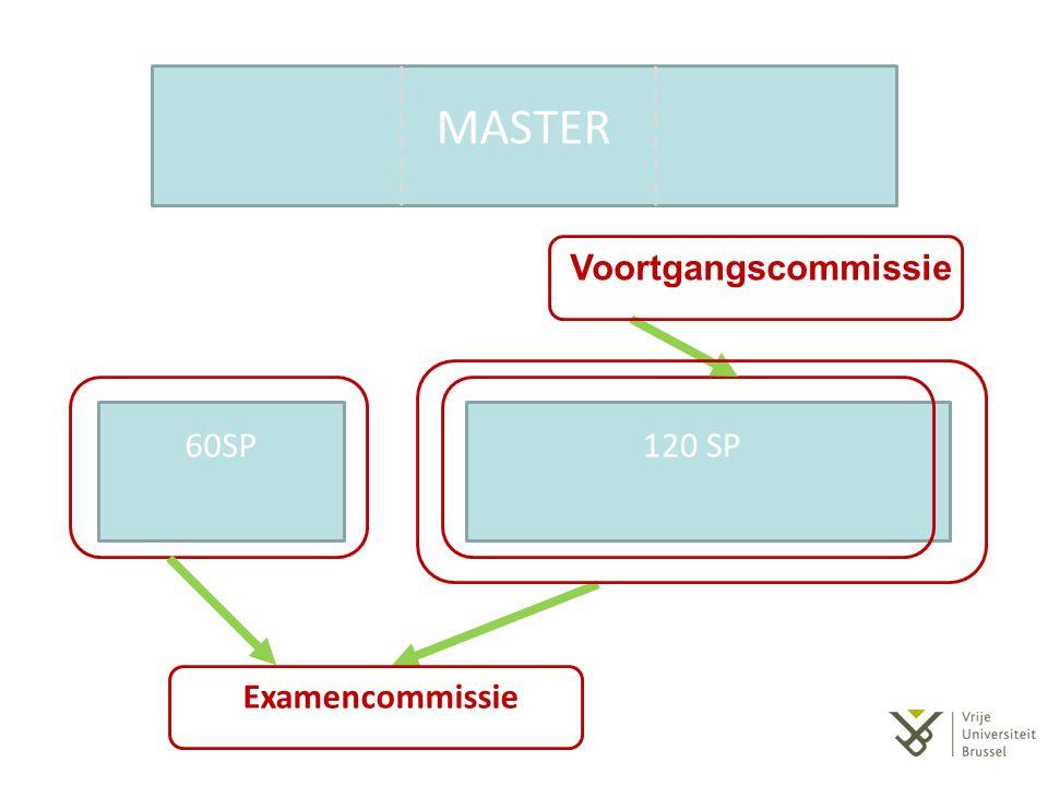 MASTER 60SP120 SP Voortgangscommissie Examencommissie