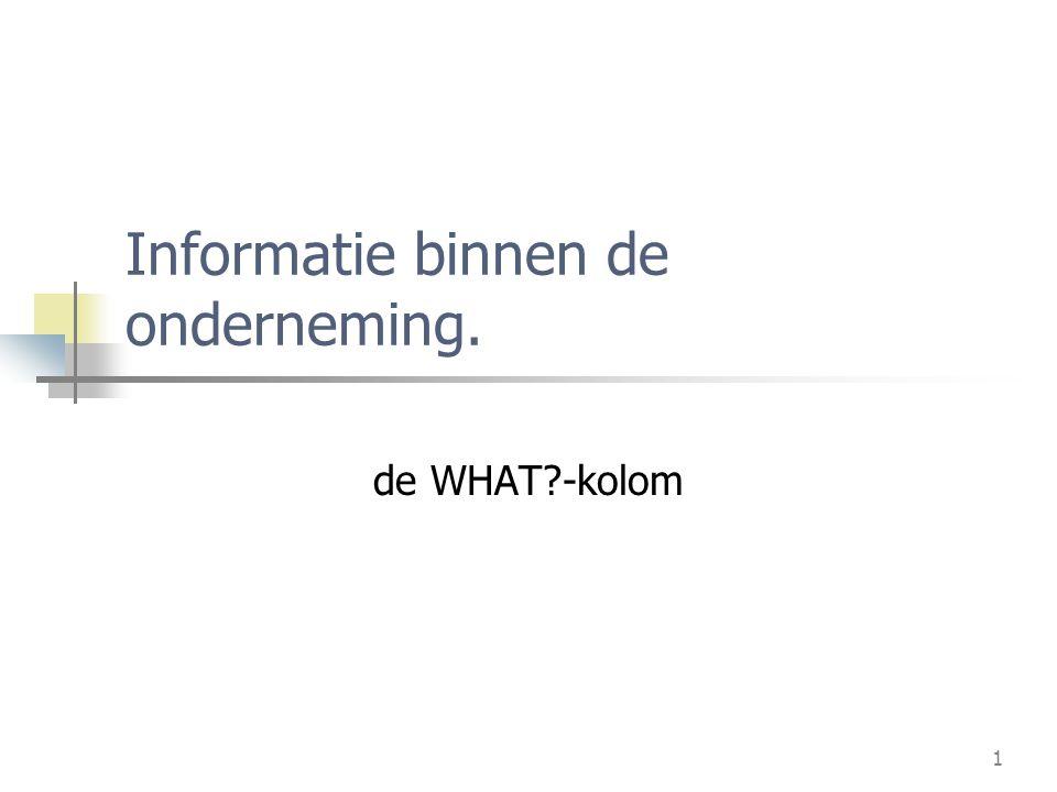 1 Informatie binnen de onderneming. de WHAT?-kolom