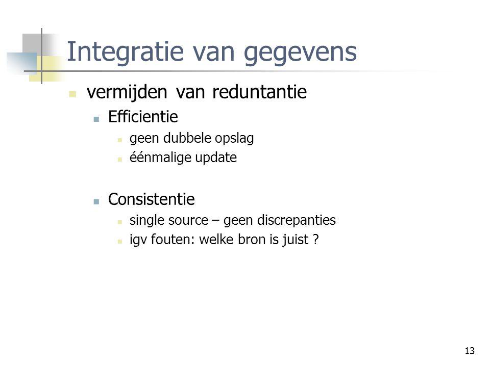 13 Integratie van gegevens vermijden van reduntantie Efficientie geen dubbele opslag éénmalige update Consistentie single source – geen discrepanties