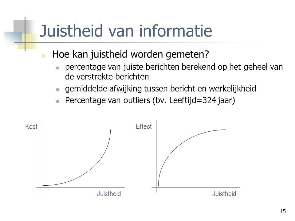 15 Juistheid van informatie Hoe kan juistheid worden gemeten? percentage van juiste berichten berekend op het geheel van de verstrekte berichten gemid