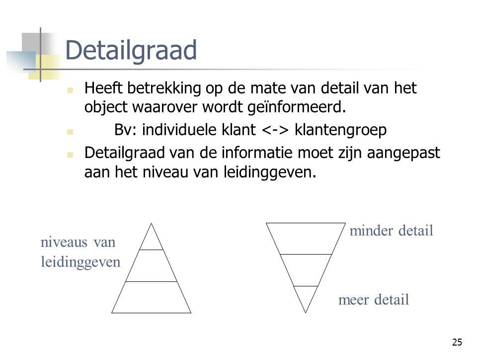 25 Detailgraad Heeft betrekking op de mate van detail van het object waarover wordt geïnformeerd. Bv: individuele klant klantengroep Detailgraad van d