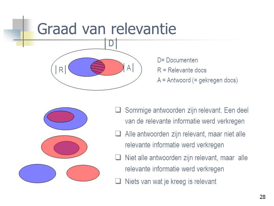 28 Graad van relevantie D= Documenten R = Relevante docs A = Antwoord (= gekregen docs) │D│ │R│ │A│  Sommige antwoorden zijn relevant. Een deel van d