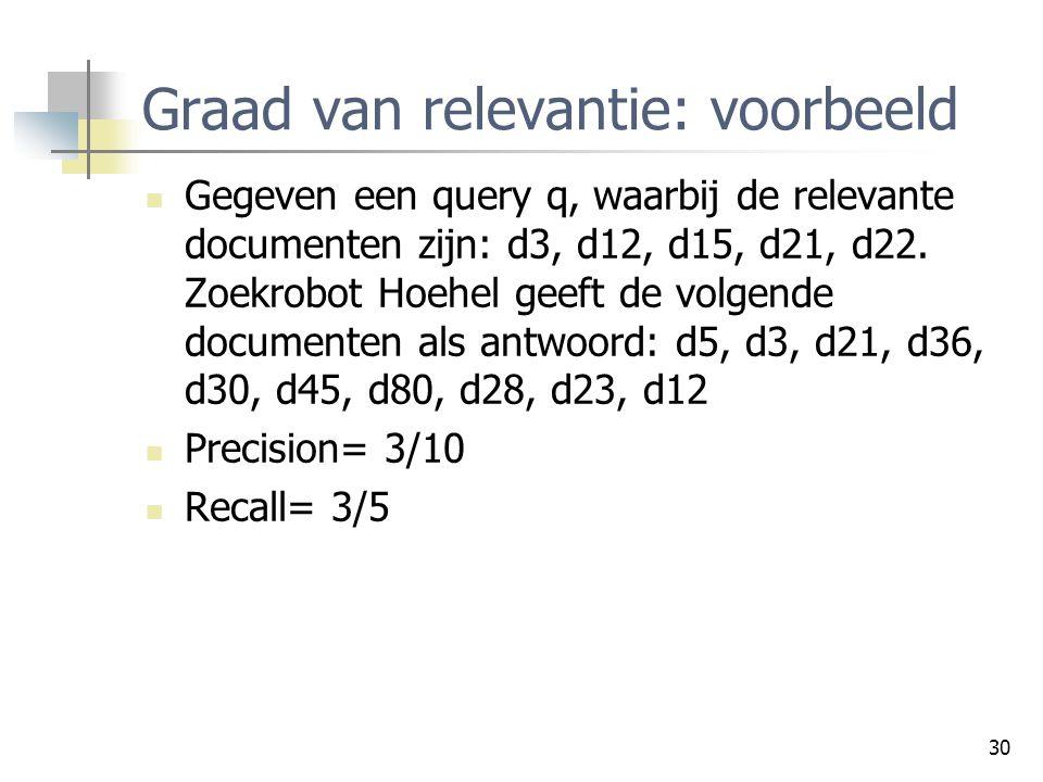 30 Graad van relevantie: voorbeeld Gegeven een query q, waarbij de relevante documenten zijn: d3, d12, d15, d21, d22. Zoekrobot Hoehel geeft de volgen