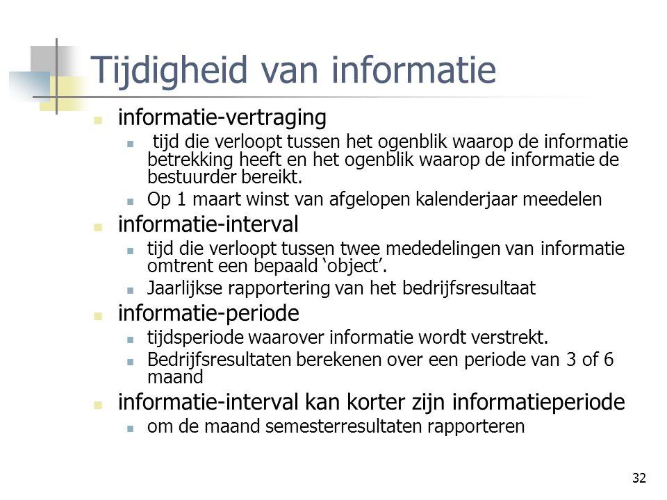 32 Tijdigheid van informatie informatie-vertraging tijd die verloopt tussen het ogenblik waarop de informatie betrekking heeft en het ogenblik waarop