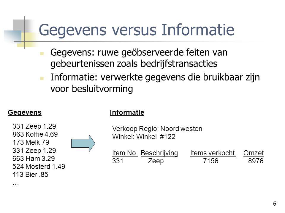 6 Gegevens versus Informatie Gegevens: ruwe geöbserveerde feiten van gebeurtenissen zoals bedrijfstransacties Informatie: verwerkte gegevens die bruik
