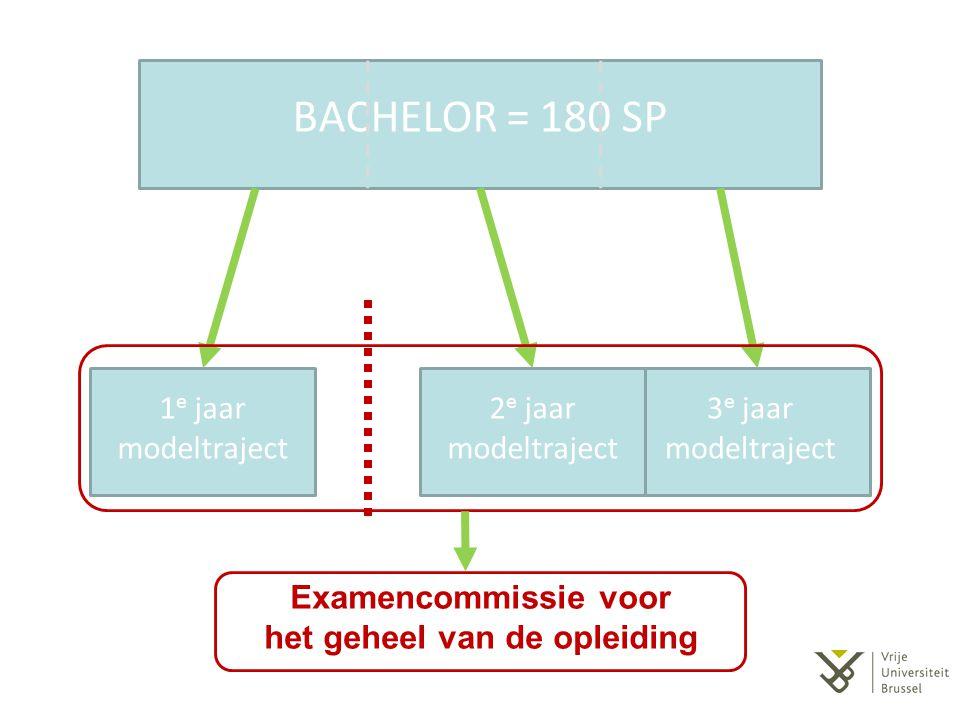 BACHELOR = 180 SP 1 e jaar modeltraject 2 e jaar modeltraject 3 e jaar modeltraject Examencommissie voor het geheel van de opleiding