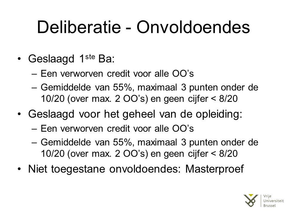 Deliberatie - Onvoldoendes Geslaagd 1 ste Ba: –Een verworven credit voor alle OO's –Gemiddelde van 55%, maximaal 3 punten onder de 10/20 (over max.