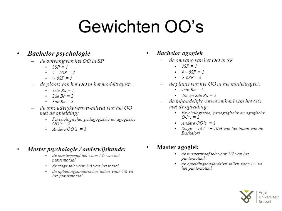 Gewichten OO's Bachelor psychologie –de omvang van het OO in SP 3SP = 1 4 – 6SP = 2 > 6SP = 3 –de plaats van het OO in het modeltraject: 1ste Ba = 1 2de Ba = 2 3de Ba = 3 –de inhoudelijke verwevenheid van het OO met de opleiding: Psychologische, pedagogische en agogische OO's = 2 Andere OO's = 1 Master psychologie / onderwijskunde: de masterproef telt voor 1/6 van het puntentotaal de stage telt voor 1/6 van het totaal de opleidingsonderdelen tellen voor 4/6 va het puntentotaal Bachelor agogiek –de omvang van het OO in SP 3SP = 1 4 – 6SP = 2 > 6SP = 3 –de plaats van het OO in het modeltraject: 1ste Ba = 1 2de en 3de Ba = 2 –de inhoudelijke verwevenheid van het OO met de opleiding: Psychologische, pedagogische en agogische OO's = 2 Andere OO's = 1 Stage = 16 (= + 10% van het totaal van de Bachelor) Master agogiek de masterproef telt voor 1/2 van het puntentotaal de opleidingsonderdelen tellen voor 1/2 va het puntentotaal